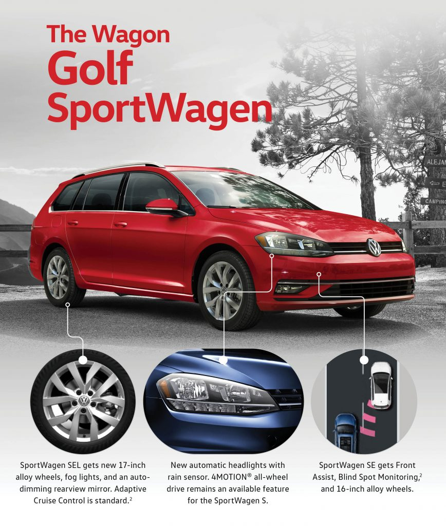 The 2018 Volkswagen Golf Family Is On Its Way!